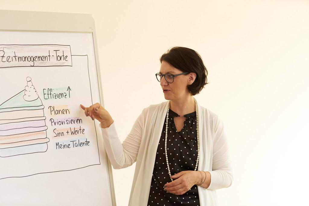 Entscheidungsfindung Coaching Kaufbeuren